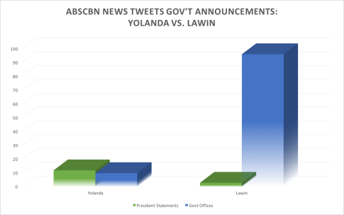 abscbn_announcements